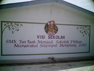 SMK Tun Tuah Group-Site