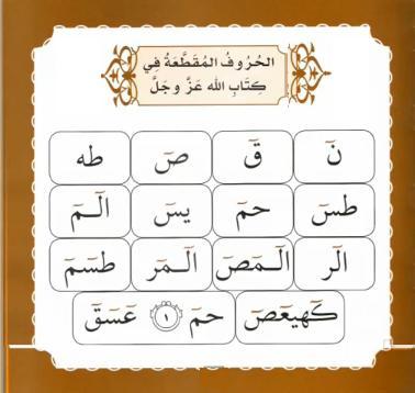 الحروف المقطعه في كتاب الله عز وجل