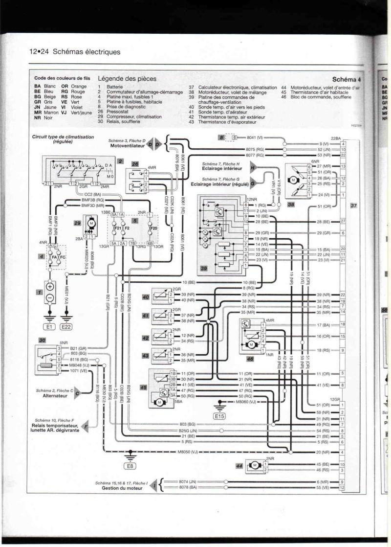 electrique xsara