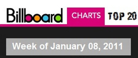 BillBoard TOP 20 (Week of January 08 2011)