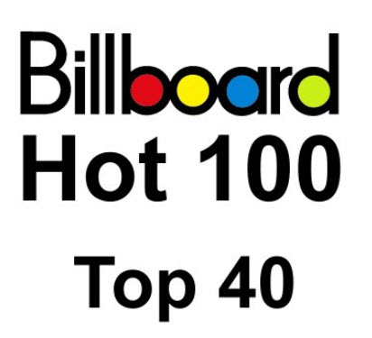 Billboard Hot 40 (16-04-2011)