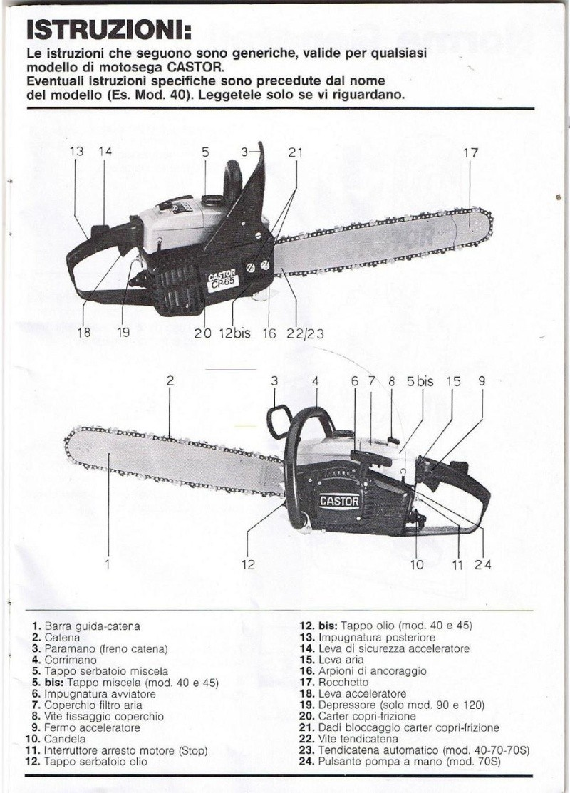 Manual alpina it 31015 pdf for bb torch 9800 page025g fandeluxe Image collections