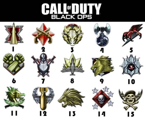 Black+ops+prestige+symbols